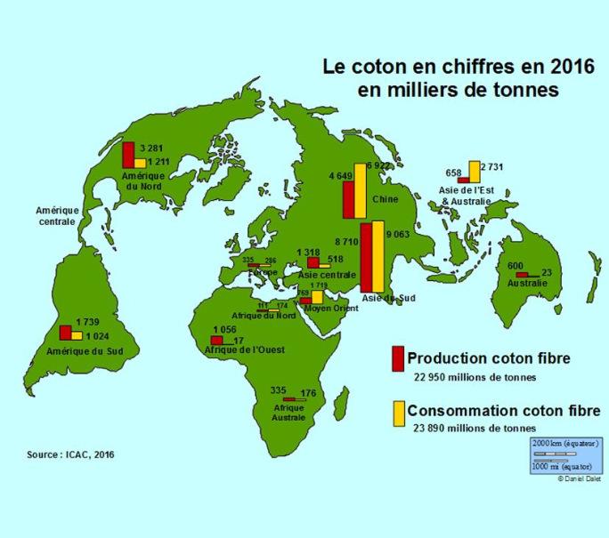 culture du coton dans le monde